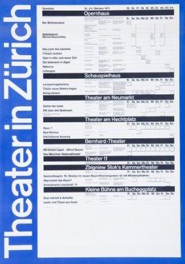 Programm Opernhaus Zürich